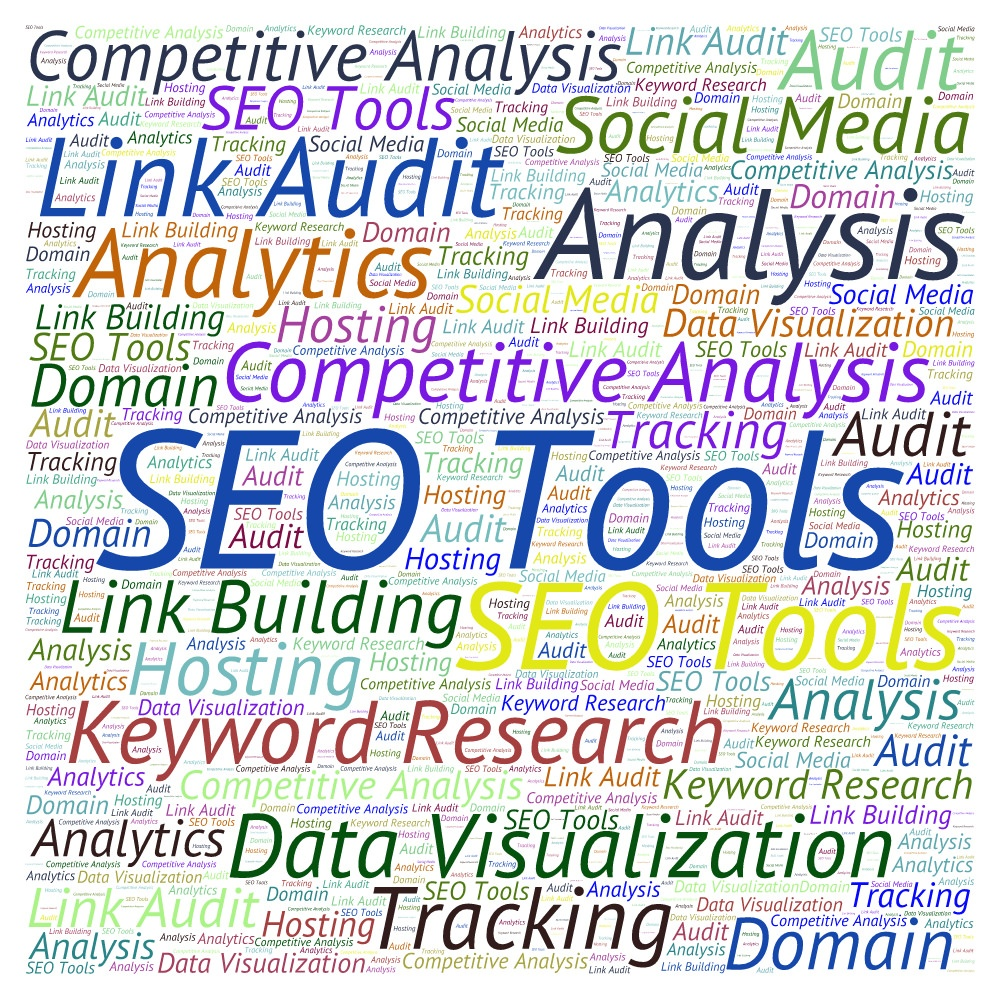 SEO, What You Need To Know (Part 1 of 3) img